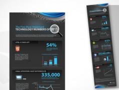 Bluestreak Infographic