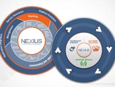 Nexius Charts Examples