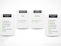 PowerPoint Components