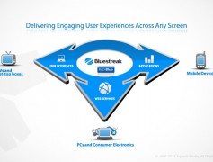 Bluestreak PowerPoint Graphic