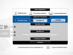 Bluestreak PowerPoint Table