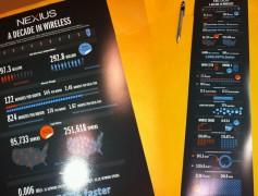 Nexius Infographic